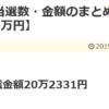 2019年4月 当選数・金額のまとめ【当選数66回、当選額20万円】