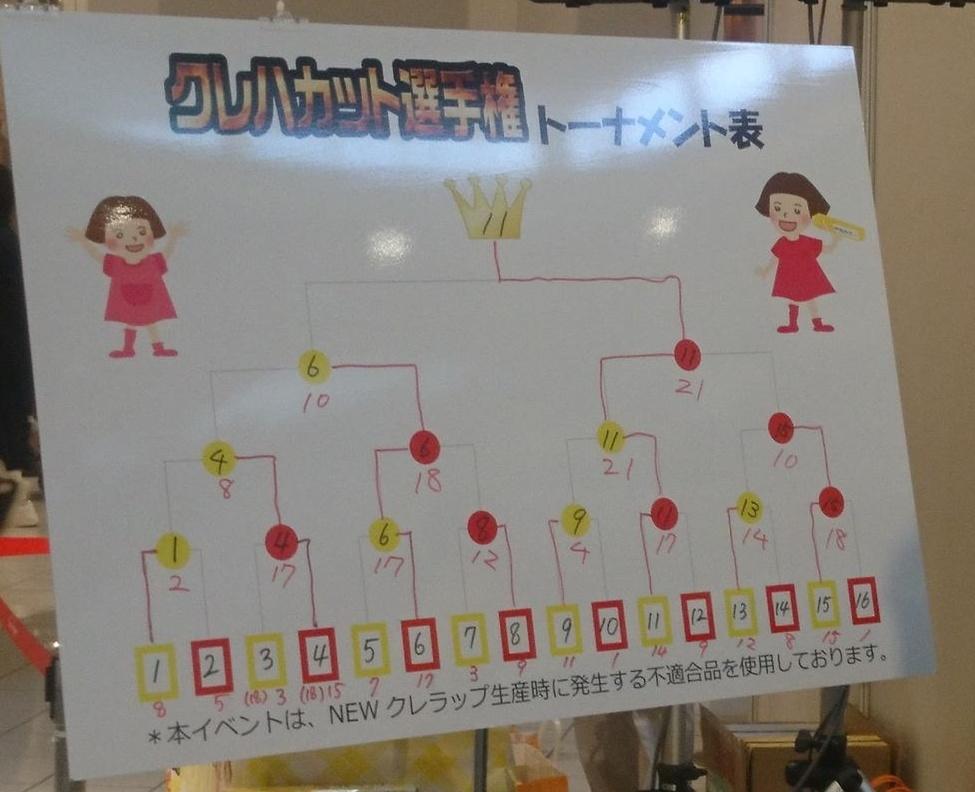 大阪AM予選結果
