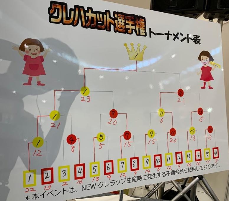 大阪PM予選結果