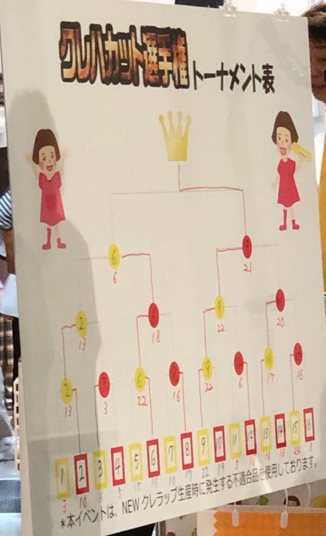 福岡AM予選結果